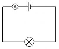 電流と電圧と抵抗_電流計