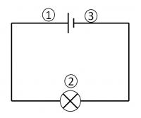 電流と電圧と抵抗_1_1