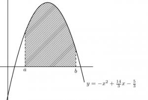 2曲線の面積_3