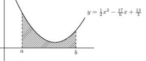 2曲線の面積_2