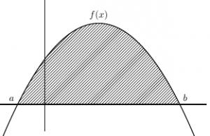 積分と面積_2