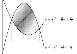 2曲線の面積_1